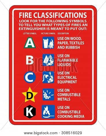 Fire Extinguisher Classification Sign Isolate On White Background,vector Illustration