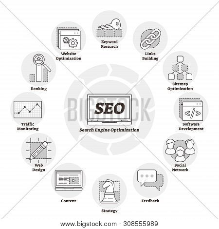Search Engine Optimization Or Seo Vector Illustration. Labeled Web Page Improvement Process Of Incre