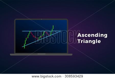 Ascending Triangle Pattern Figure Technical Analysis. Vector Stock And Cryptocurrency Exchange Graph