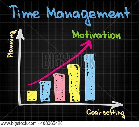 Time Management Planning Goal With The Chart