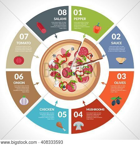Pizzeria Hot Pizza Fresh Ingredients Infographics Set With Pie Chart Vector Illustration.
