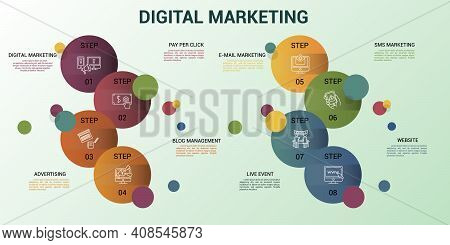 Infographic Digital Marketing Template. Icons In Different Colors. Include Digital Marketing, Pay Pe