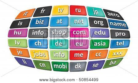 Worldwide Top Domains