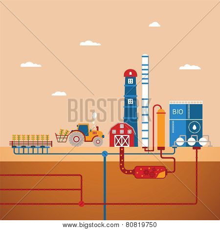 Vector Concept Of Biofuels Refinery Plant For Processing Natural Resources