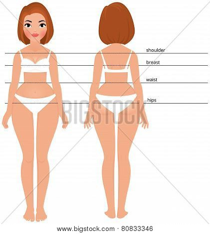 Woman Body Full Length Front And Back