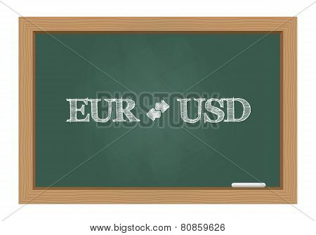 Euro Dollar Currency Exchange Text On Chalkboard