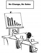 Cartoon of business people in a meeting room looking at a chart where sales have declined precipitously and the sign says 'no change, no sales'. poster