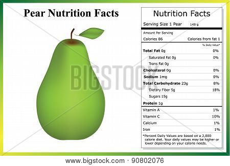 Pear Nutrition Facts