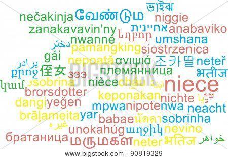 Background concept wordcloud multilanguage international many language illustration of niece