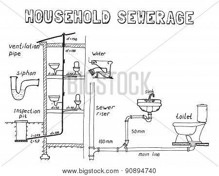 Flush Toilet Flushing Mechanism Diagram.