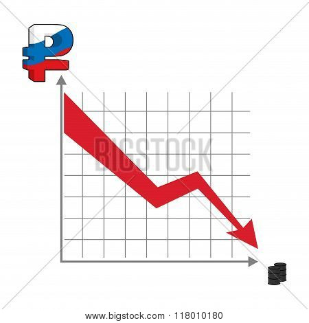 Russian Ruble Money Falls. Graph Fall Of  Russian Money. Red Down Arrow. Reducing Cost Of Oil. Sched