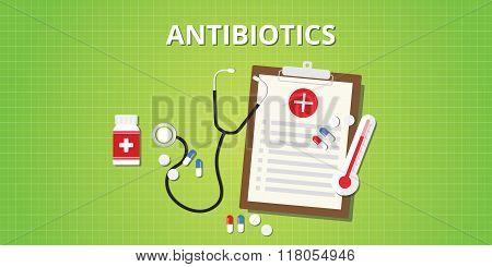 antibiotics drugs pills medicine with sthethoscope