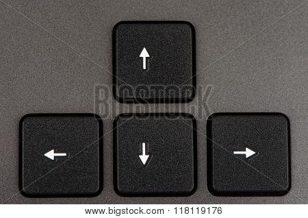 Four Control Keys On The Keyboard