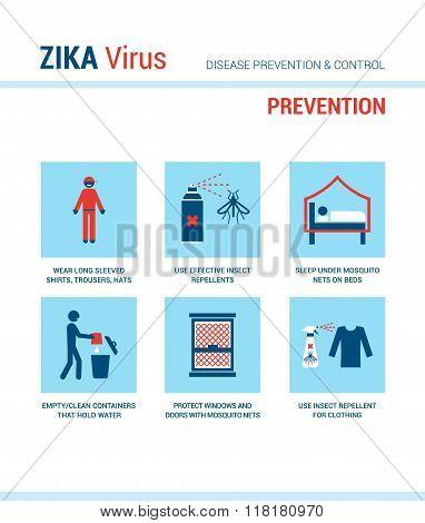 Zika Virus Prevention