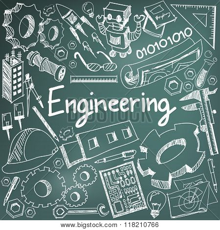 Mechanical, Electrical, Civil, Chemical And Other Engineering Education Profession Chalk Handwriting