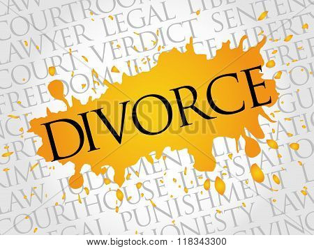 Divorce word cloud collage concept, presentation background