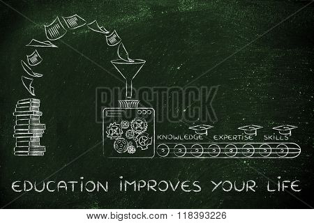 From Books To Knowledge & Skills, Education Improves Your Life