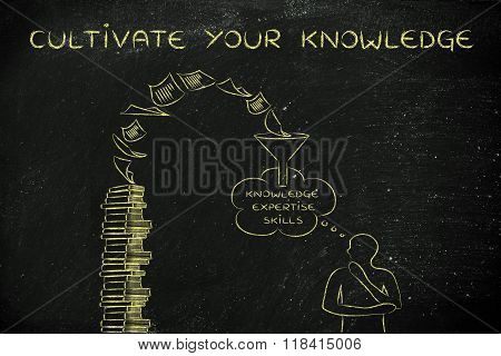 Books Being Elaborated Into Skills, Cultivate Your Knowledge