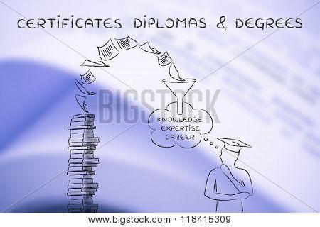 Books Bringing Expertise, Certificates, Diplomas, Degrees