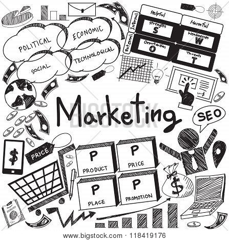 Business Management And Marketing Advertisement Education Handwriting Doodle Icon Of Sign Symbol And