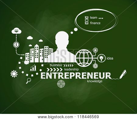 Entrepreneur Concept And Man. Typographic Poster.