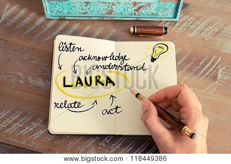 Business Acronym Laura As Listen, Acknowledge, Understand, Relate And Act