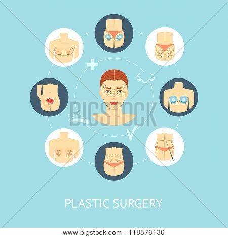 Plastic Surgery Flat Icon Set. Plastic Surgery Banner, Background, Poster, Concept. Flat Design. Vec