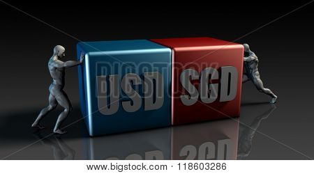 USD SGD Currency Pair or American Dollar vs Singapore Dollar