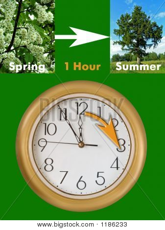 Summertime Period Begins (Daylight Saving Time)