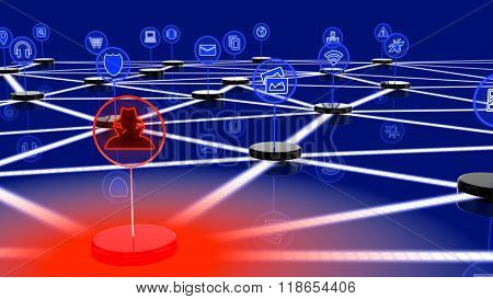 Network Of Internet Of Things Attacked By A Hacker