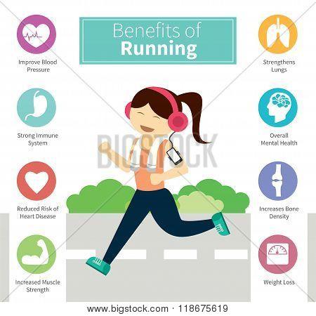 Infographic Benefits Of Running