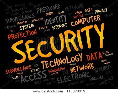 SECURITY word cloud business concept, presentation background