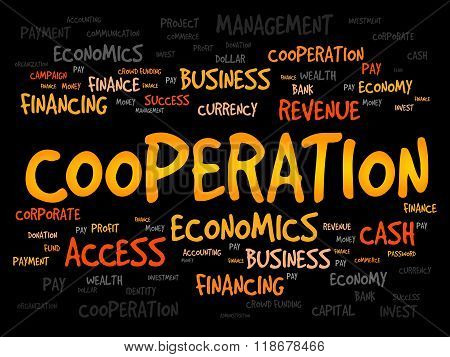 COOPERATION word cloud business concept, presentation background