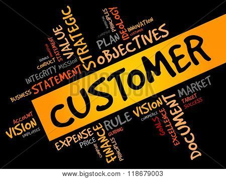 Customer word cloud business concept, presentation background