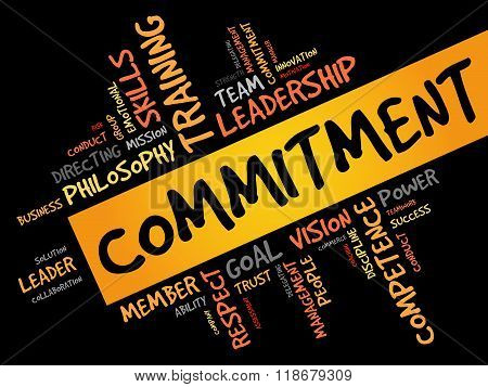 Commitment word cloud business concept, presentation background poster