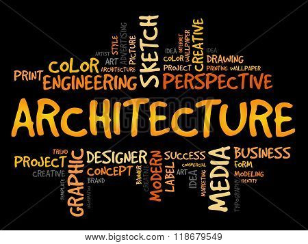 Architecture word cloud collage concept, presentation background