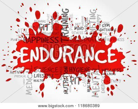 Endurance Word Cloud, Fitness