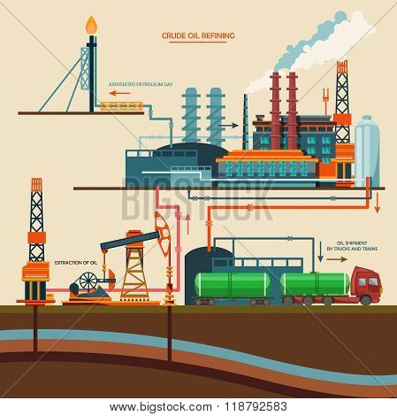 Oil industry set