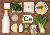Food containing calcium poster