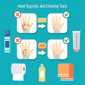 Personal hygiene items. Hand hygiene, personal wash hygienic, dirty hand. Vector illustration poster