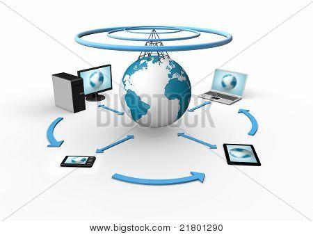 Wireless global cloud concept