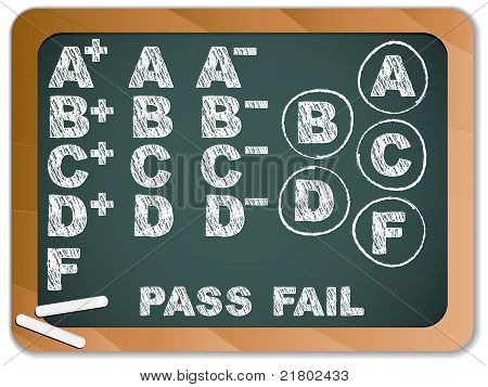Blackboard With School Results Grades With Chalk
