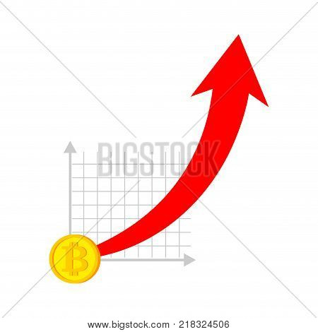 Bitcoin price increase. Dynamics of course is crypto currency. Rise of price of virtual money. Up arrow. Exchange vector illustration