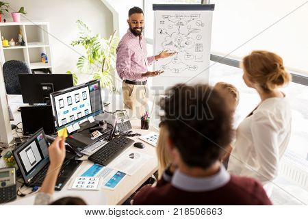 business, startup and technology concept - man showing scheme on flip chart to creative team or web designers at office