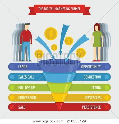 Digital marketing sales funnel infographic banner concept. Flat illustration of digital marketing funnel vector banner horizontal concepts for web