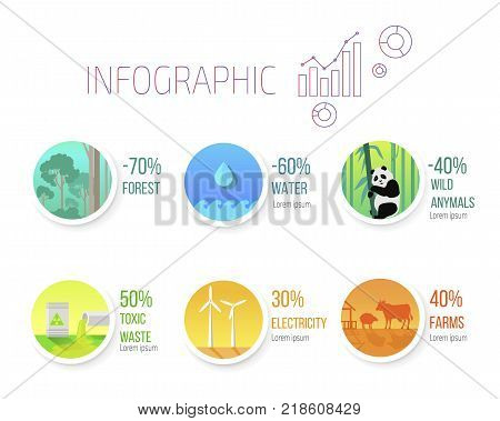 Infographic poster with icons symbolizing reduction of freshwater, deforestation of woods, endangered wild animals, toxic waste problem, development of electricity and farms