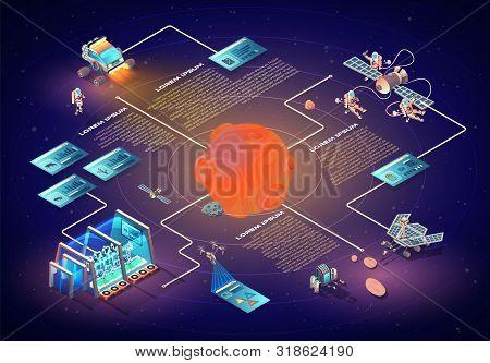 Banner Space Colonization Infographics Cartoon. Scheme Colonization Red Planet. Modern Interplanetar