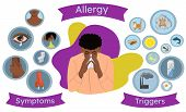 Allergy infographics, symptoms and triggers. Allergic man. Vector image. poster