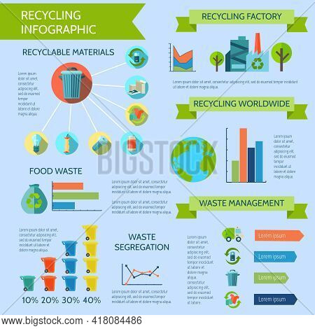 Recycling Infographic Set With Waste Segregation Collection And Management Flat Vector Illustration