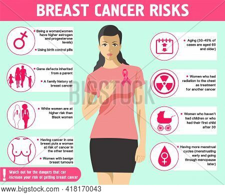 Risk Of Breast Cancer. Infographics. Health Care And Medical Info. Breast Cancer Awareness Infograph